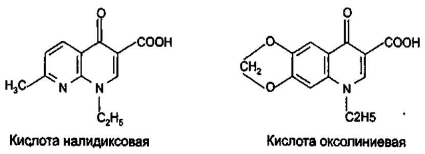 кислота налидиксова