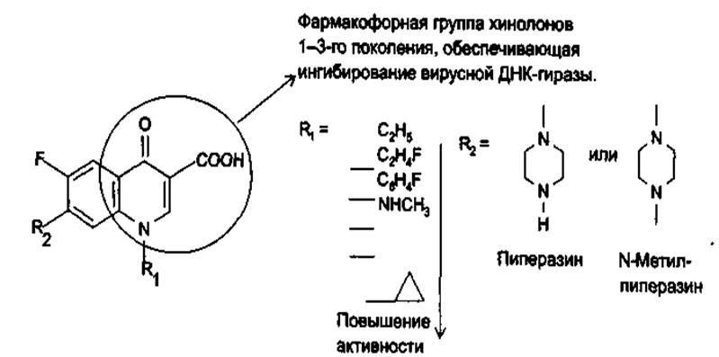 фторхинолоны общая формула