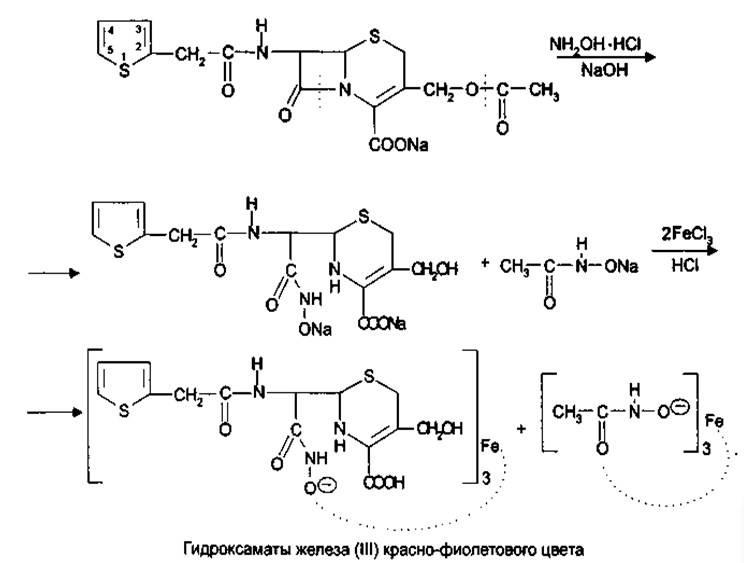 Реакция Нингидриновая