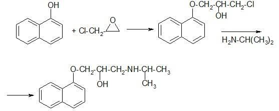 Получение анаприлина