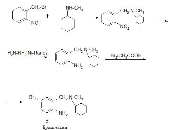 Получение бромгексина