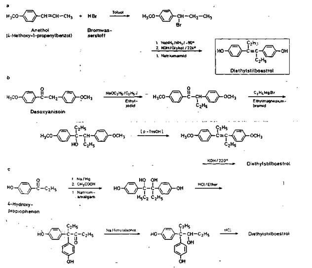 Получение диэтилстильбэстрола