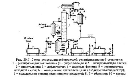 Теплообменник для охлаждения паров этилового спирта теплообменник воздуха цена