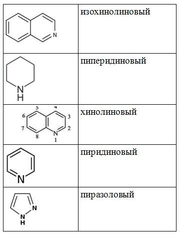 изохинолиновый, пиперидидиновый, хинолиновый, пиридиновый, пиразоловый