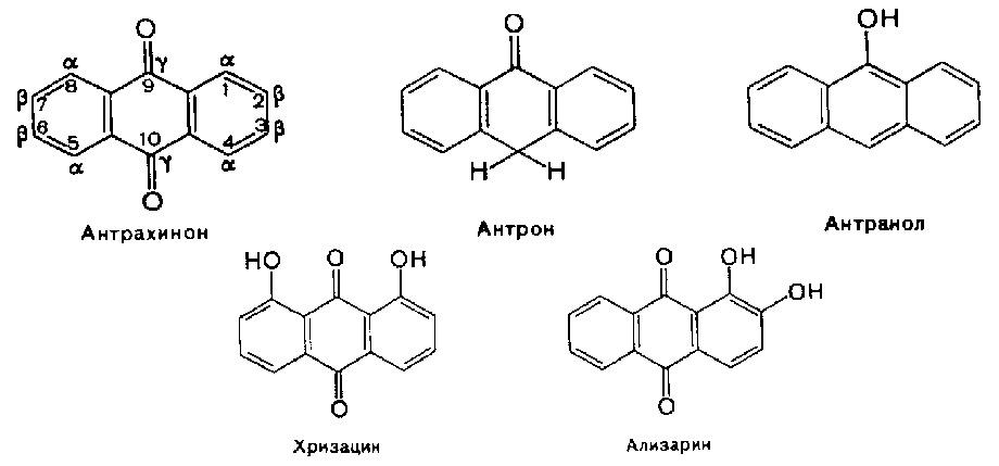 Мономеры антраценпроизводных антранол, антрон, хризацин, ализарин