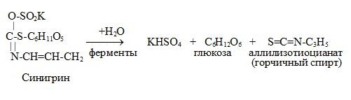 гидролиза синигрина
