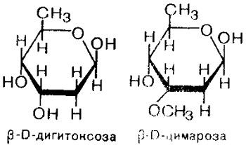 бета-D-дигитоксоза, бета-D-цимароза