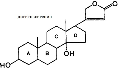 Дигитоксигенин