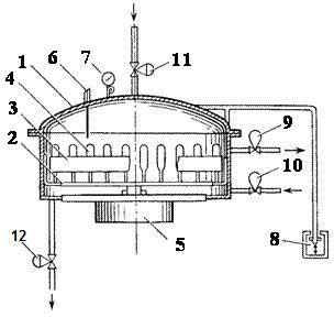 Устройство аппарата виброультразвуковой мойки ампулы