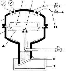 Схема аппарата для наполнения ампул (модель АП-4М2)