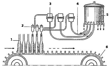 Шприцевой метод наполнения ампулы