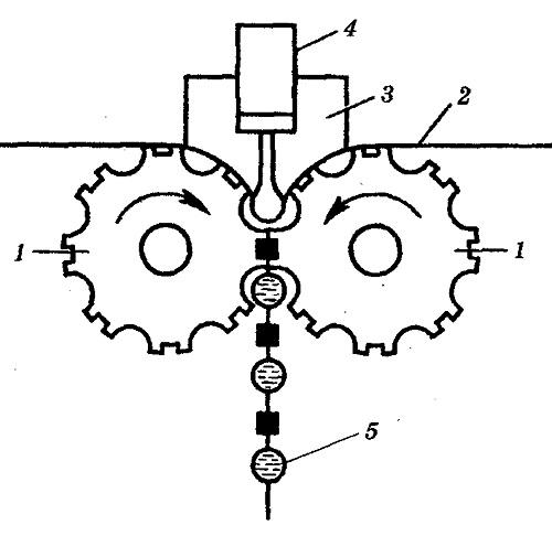Принцип получения капсулы на машинах с вращающимися барабанами
