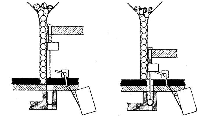 Принцип работы дозировочного метода формирования катков.