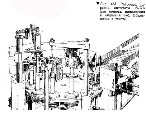 Роторная тарелка автомата IWKA для приема, заполнения и закрытия туб