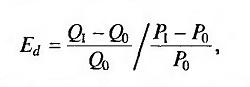 коэффициент ценовой эластичности спроса