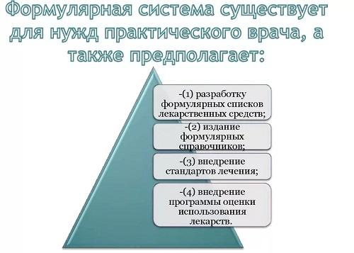 Формулярная система