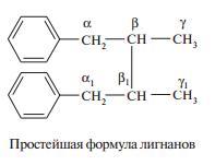 формула лигнанов