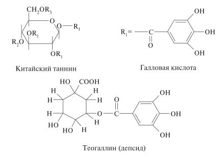 таннин, теогаллин, галловая кислота