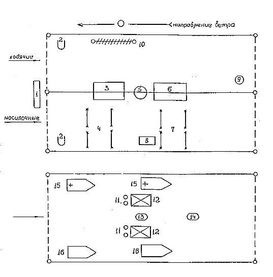 Площадка специальной обработки медицинского пункта полка