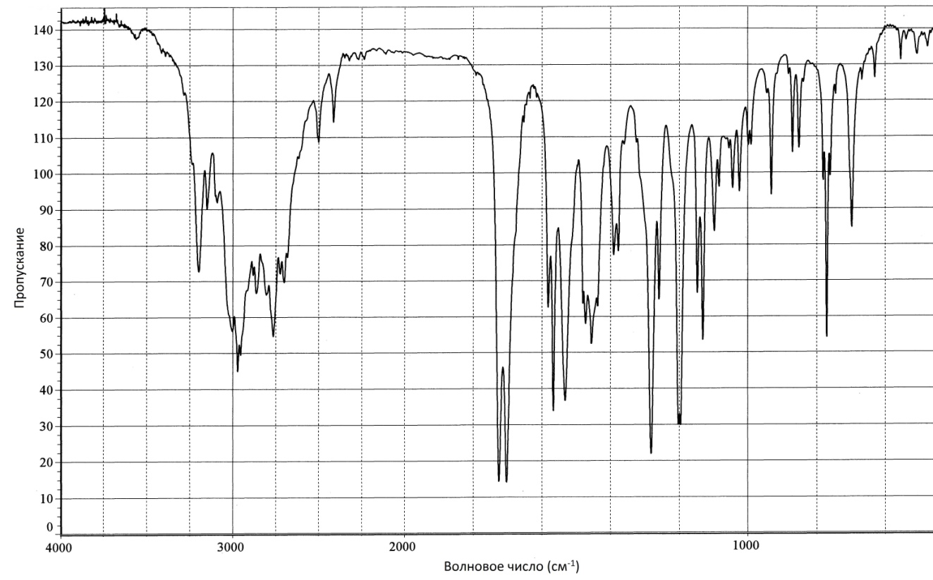 Артикаина гидрохлорид ИК-спектр