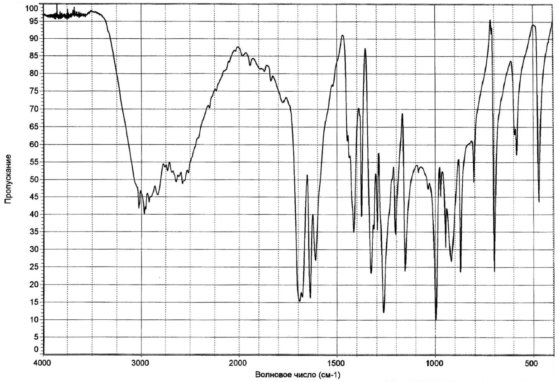 Сорбиновая кислота ИК-спектр