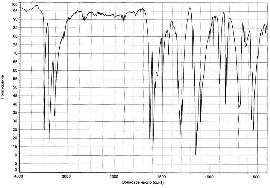 Сульфаниламид ИК-спектр