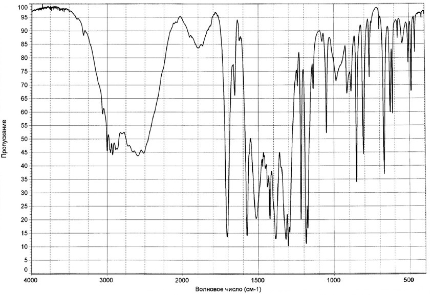 Этилметилгидроксипиридина сукцинат ИК-спектр