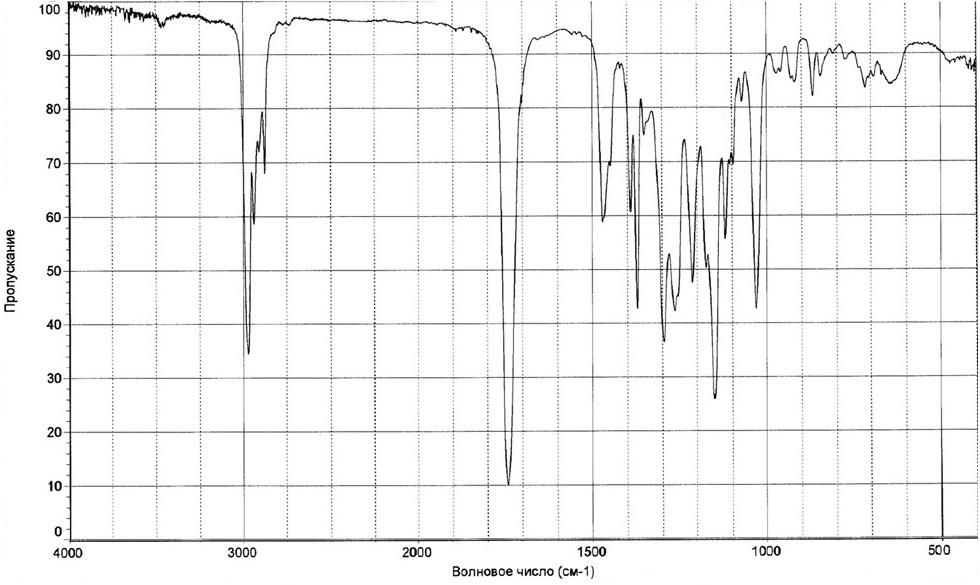 Этиловый эфир α-бромизовалериановой кислоты ИК-спектр