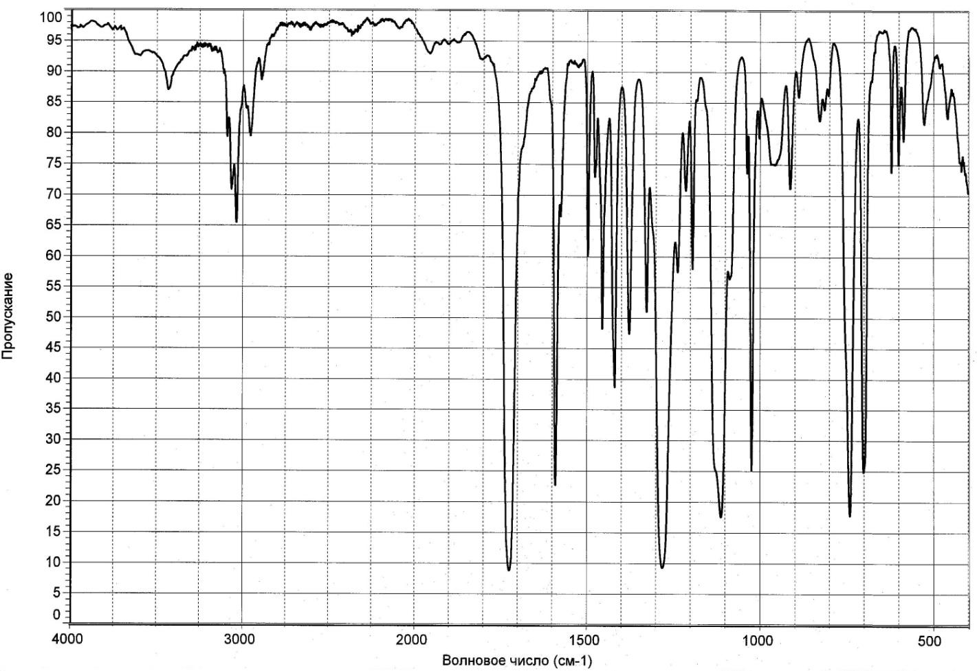 Бензилникотинат ИК-спектр