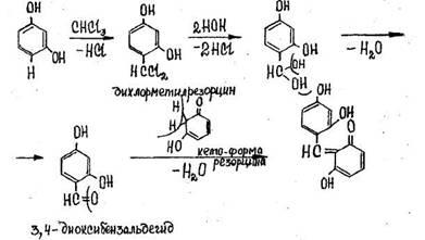 литература для фармацевтов Хлороформ Обнаружение и  Реакция с резорцином в щелочной среде