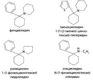 Фенциклидин и его аналоги
