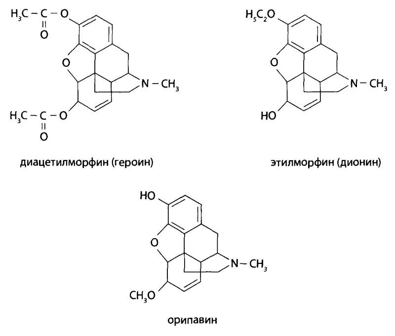Полусинтетические производные морфина