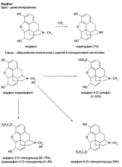 Деалкилирование у атома азота