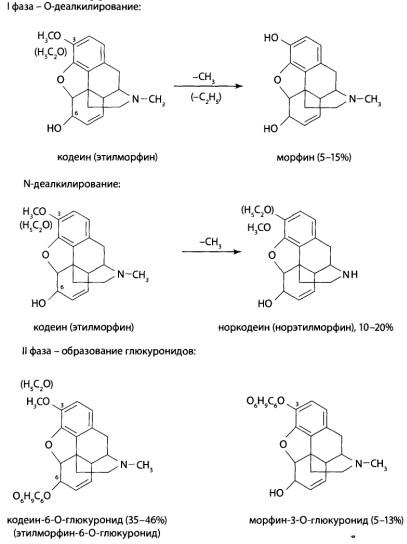 деалкилированию у атома азота
