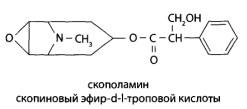 Скополамин - алкалоид