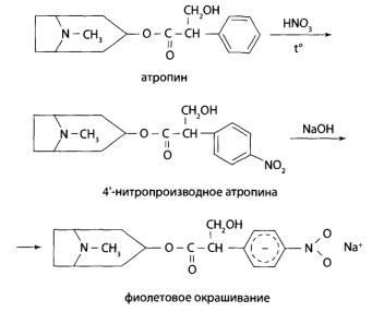 Реакция Витали-Морена