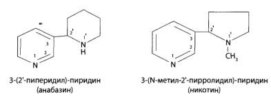 Пахикарпин является правовращающим изомером