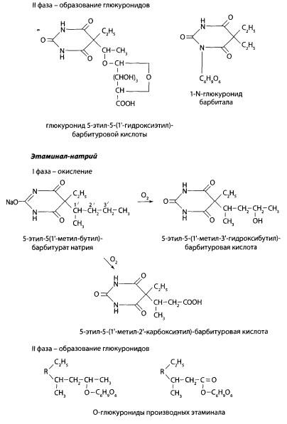 Этаминал натрий
