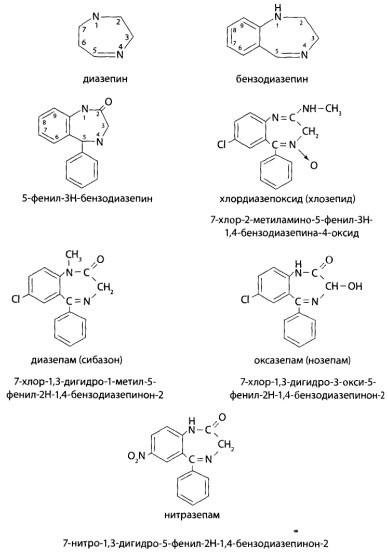 Производные 1,4-бензодиазепина