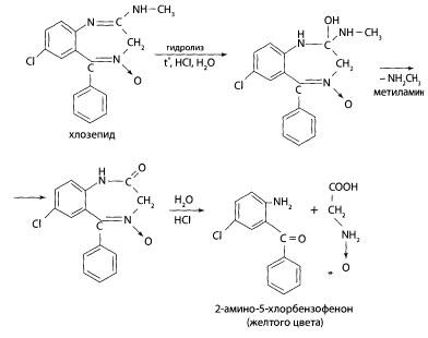 Определение 1,4-бензодиазепинов после гидролиза