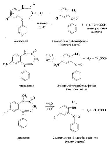 Продукт гидролиза диазепама (2-метиламино-5-хлорбензофенон) не образует азокрасителя