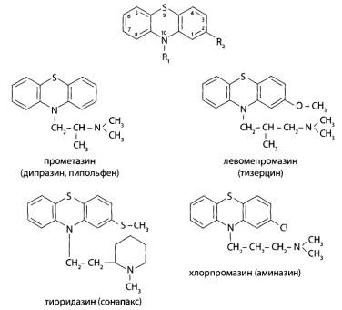 Производные фенотиазина