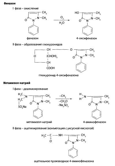 Феназон и метамизол-натрий