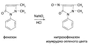 Реакция образования нитрозофеназона