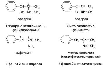 Применение производных фенилалкиламинов